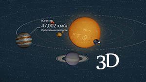 3D солнечная система